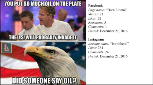 Oil - Russian social media post - U.S. House Committee report