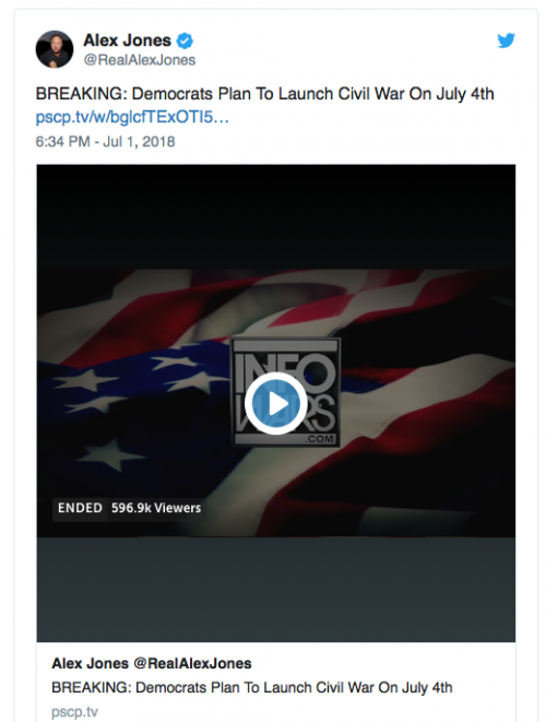 InfoWars tweet predicting America's Second Civil War