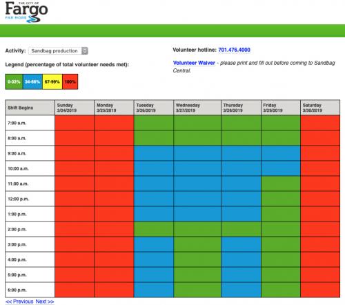 Sandbag production shifts - City of Fargo